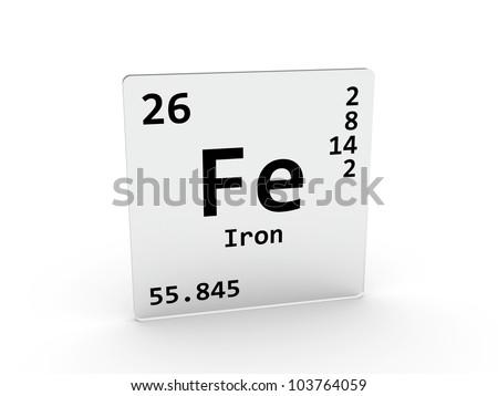 Element Symbols Periodic Table Element k Periodic Table
