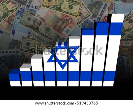 Israeli flag bar chart over Euros and Dollars 3d illustration