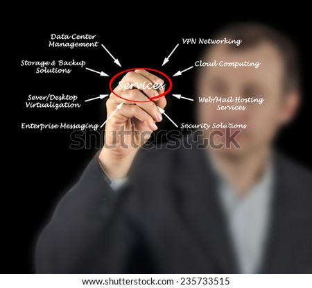 IT  Services - stock photo