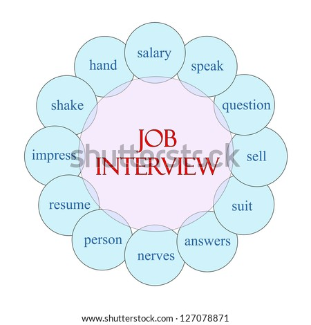 how to ask about salary at job interview