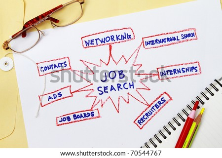 Job search abstract with manila  envelop and eyeglass - stock photo