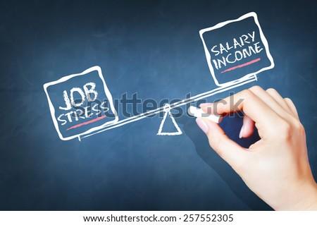 Job stress versus salary income - stock photo