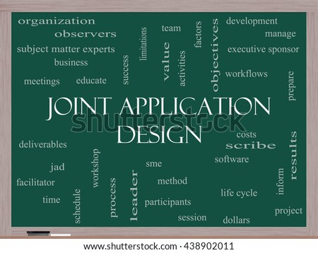 Joint Application Word Cloud Concept on a Blackboard with great terms such as workflows, meetings, projects and more. - stock photo