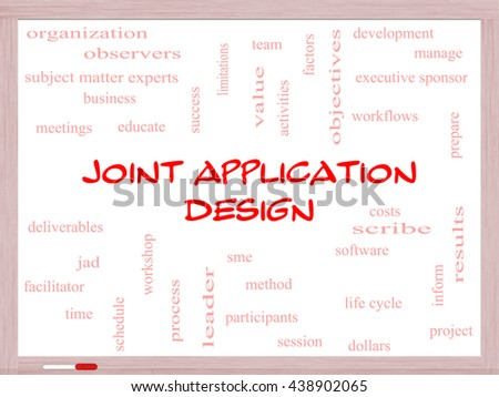 Joint Application Word Cloud Concept on a Whiteboard with great terms such as workflows, meetings, projects and more. - stock photo