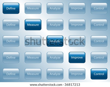 Jpeg illustration of buttons used for process improvement. - stock photo