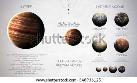 Jupiter - High resolution infographics about solar system planet and its moons. All the planets available. This image elements furnished by NASA. - stock photo