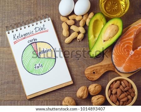 Ketogenic Low Carbs Diet Concept Healthy Stock Photo Royalty Free