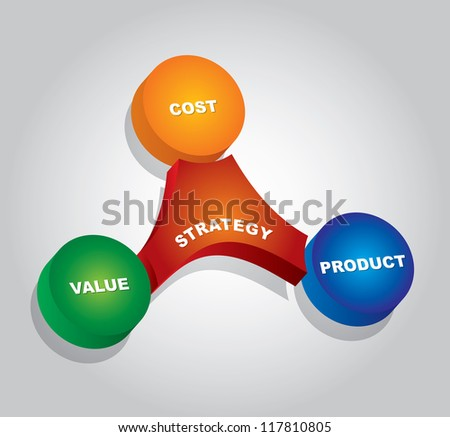 Key of Strategy, abstract illustration with color graph