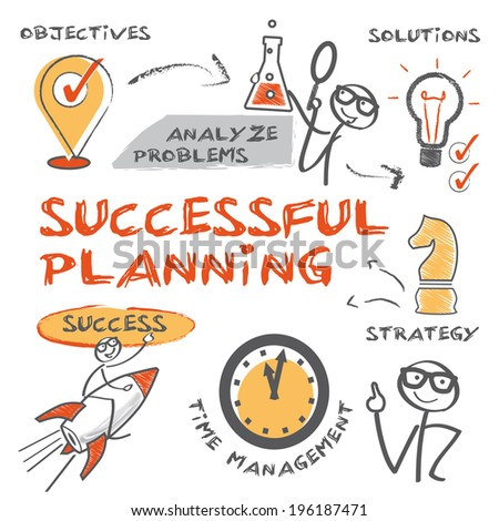 Key Questions for Strategic Planning - stock photo