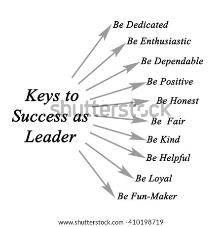 Keys to Success as Leader - stock photo
