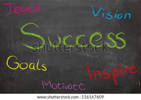 Keywords wrote on a chalk board - stock photo