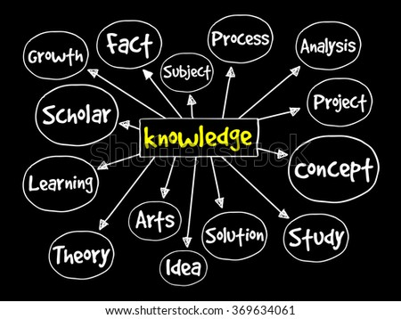 Knowledge, business concept for presentations and reports - stock photo