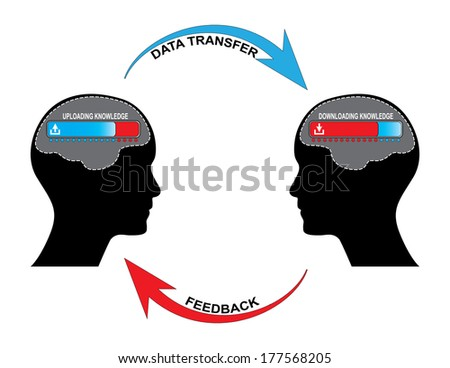 Knowledge sharing concept design with head and arrow, raster version. - stock photo