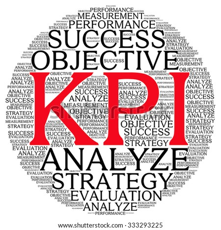 KPI - business concept in word collage
