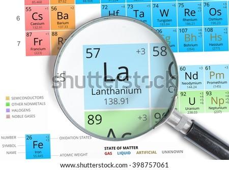 Lanthanium symbol la element periodic table stock photo 398757061 element of the periodic table zoomed with magnifying glass urtaz Images
