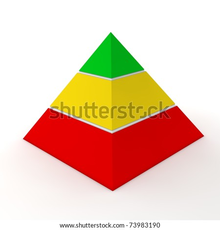 layered pyramid chart with three levels in red, yellow, green - stock photo