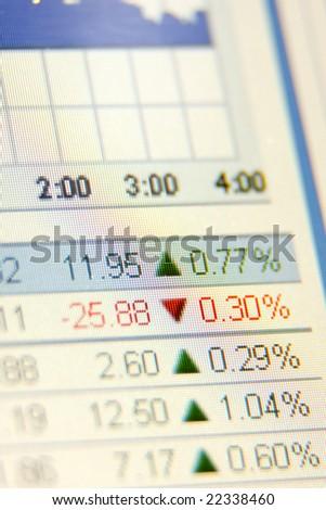 LCD closeup shot shows stock rates - stock photo