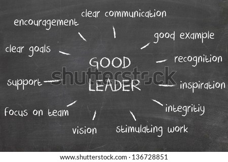 Leadership chart on blackboard - stock photo