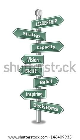 LEADERSHIP - wordcloud - SIGNS - stock photo
