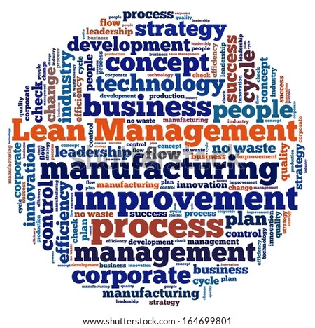 Lean Management in word collage - stock photo