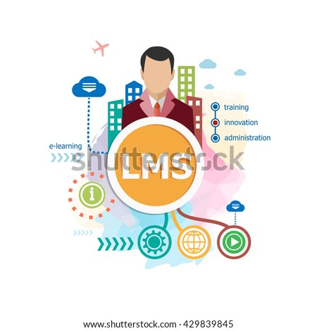 Learning Management System (LMS) words cloud concepts for web banner raster version - stock photo