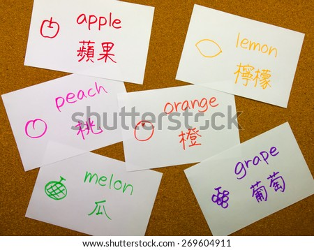 Learning name of the fruits in another language with flash cards.