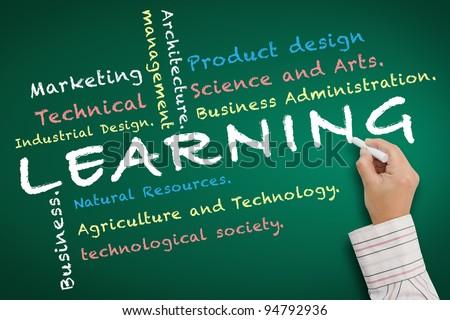 Learning University written on chalkboard - stock photo