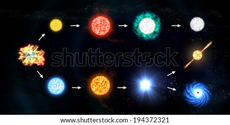 Life cycle of a star - stock photo