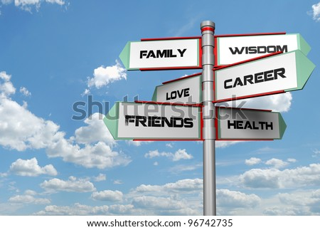 Life values signpost with Clipping path