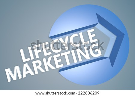 Lifecycle Marketing - 3d text render illustration concept with a arrow in a circle on blue-grey background - stock photo