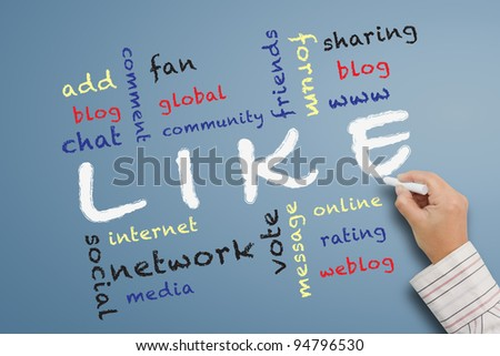 like and other related words, handwritten with white chalk on a blackboard. - stock photo