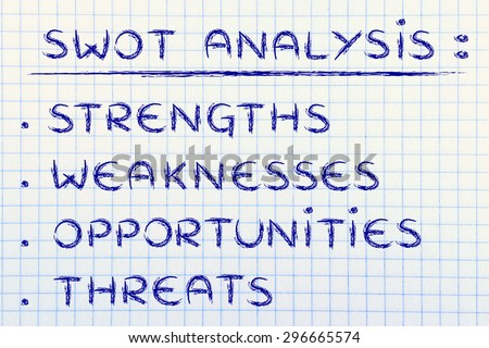 List Elements SWOT Analysis Strengths Weaknesses Stock Illustration