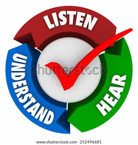 Listen, Hear and Understand words on a three arrow cycle or system for comprehension or learning new skills, information and knowledge - stock photo