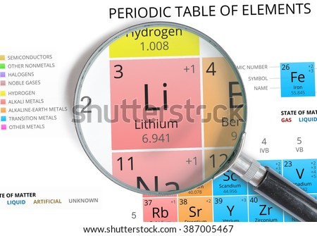 Lithium symbol li element periodic table stock photo 387005467 lithium symbol li element of the periodic table zoomed with magnifying glass urtaz Gallery