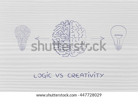 logic vs creativity: human and artificial brain producing different types of ideas (lightbulb symbol and circuit version)