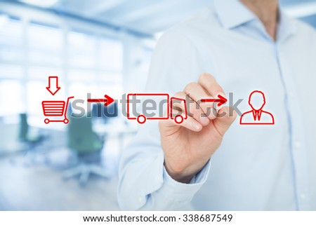 Logistics chain concept. From customer shopping (purchase) over transportation (delivery, cargo) to customer scheme. Office in background.  - stock photo