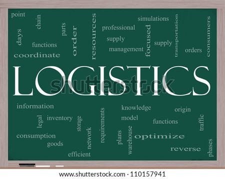 Logistics Word Cloud Concept on a Blackboard with great terms such as resources, supply, optimize, model, orders, network and more - stock photo