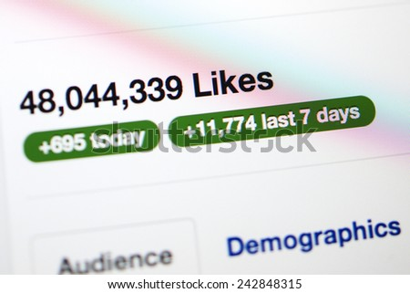 LONDON, UNITED KINGDOM - NOVEMBER 13, 2013: Facebook social network statistics displaying an impressive number of millions of likes with today increases and last seven days augmentation - stock photo