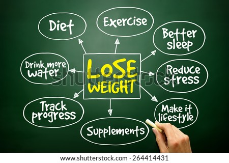 Lose weight mind map concept on blackboard - stock photo