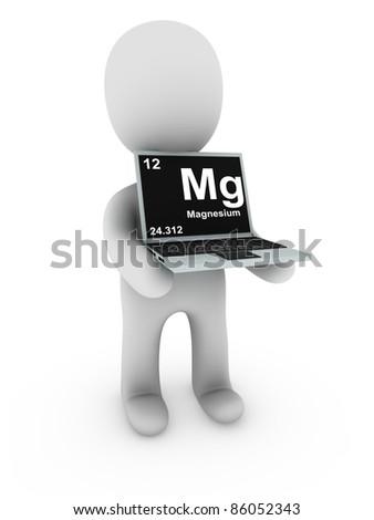 magnesium panel - stock photo
