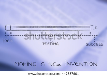making a new invention: diagram with pencil metaphor, long testing phase after coming up with an idea before reaching success - stock photo