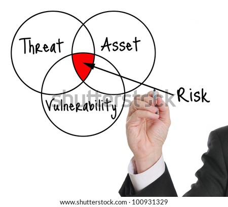 Male executive drawing a risk assessment diagram - stock photo