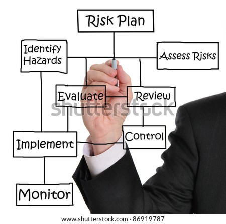 Male executive drawing risk management diagram on a whiteboard - stock photo