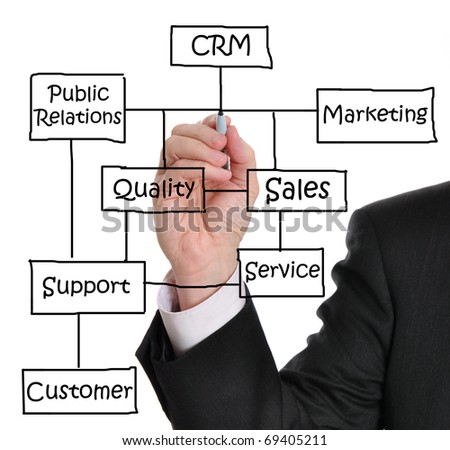 Male executive writing customer relationship management (CRM) concept on a whiteboard - stock photo