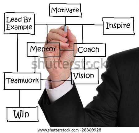 Male executive writing motivation concept on a whiteboard - stock photo