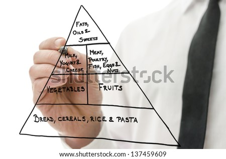 Male hand drawing food pyramid on a virtual whiteboard. - stock photo