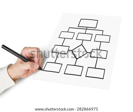 Male hand using pen sketching blank organization chart, isolated on white background - stock photo