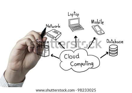 Male hand with pen drawing a cloud computing on whiteboard - stock photo