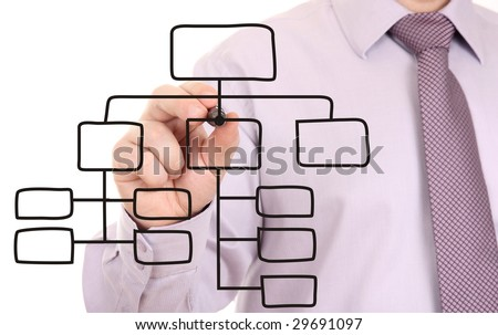 Man drawing an organization chart on a white board - stock photo