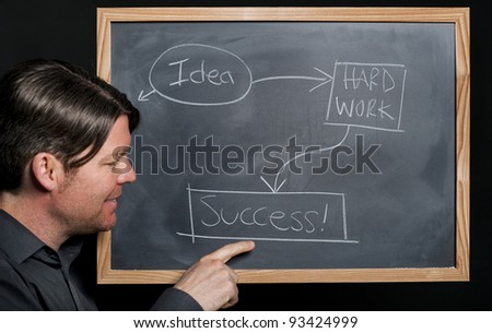 man pointing to the word success on a chalkboard